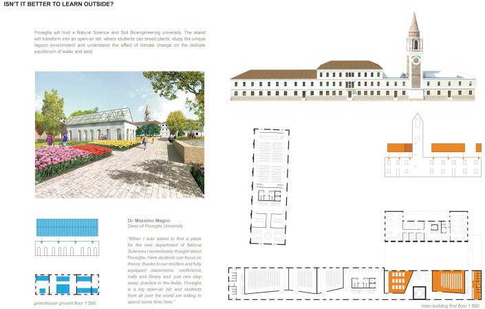Università a Poveglia greenlab