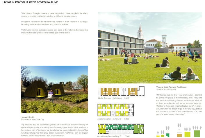 Progetto di recupero isola di Poveglia greenlab